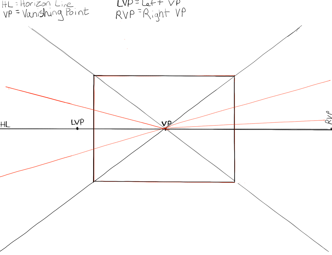 how to draw the inside of a room with 3 point perspective