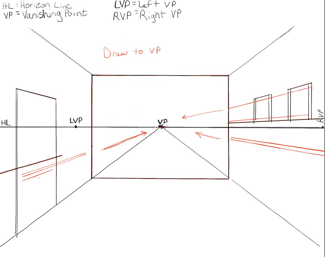 3 Point Perspective Bedroom Www Pixshark Com Images