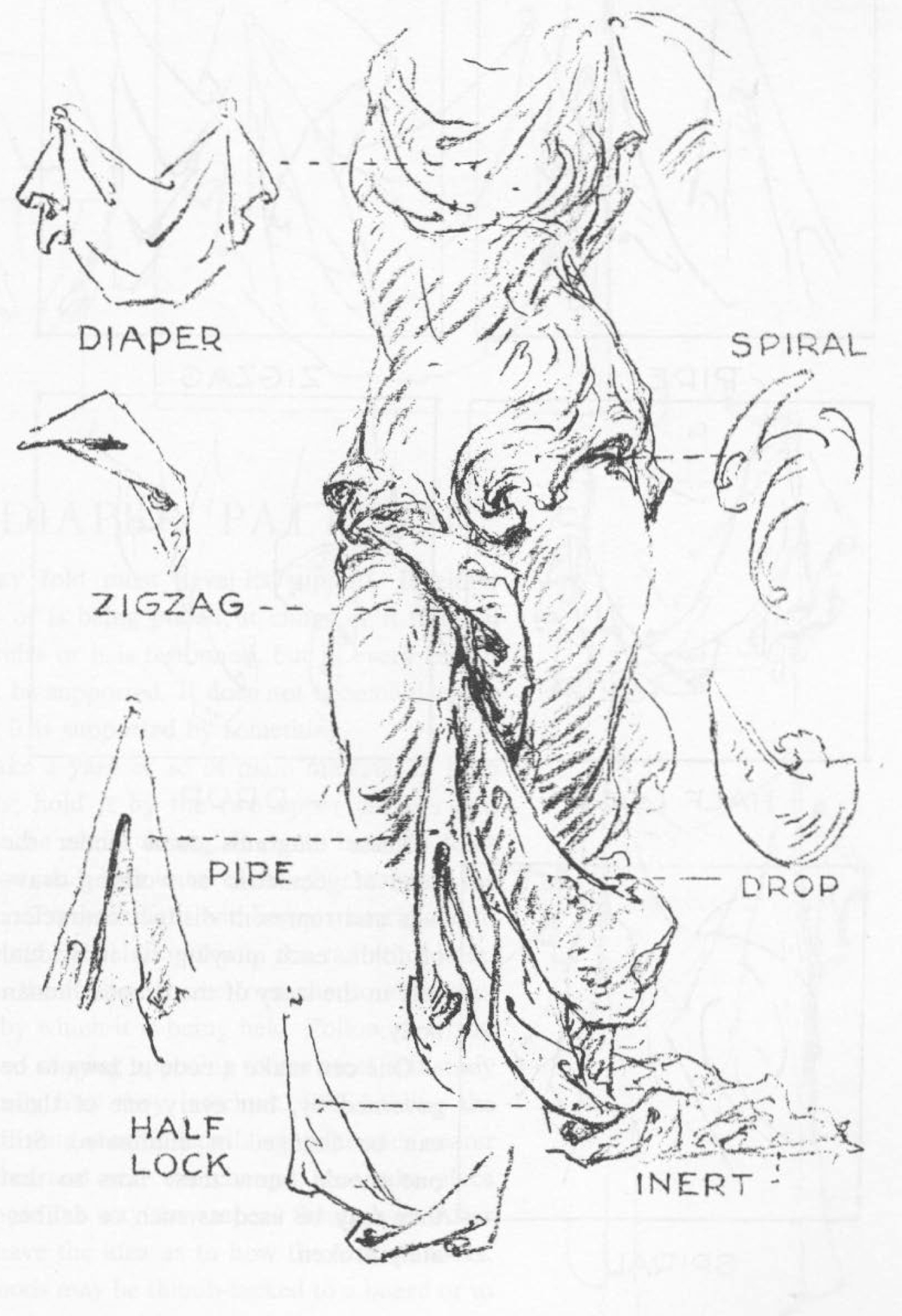 drawing folds and drapery