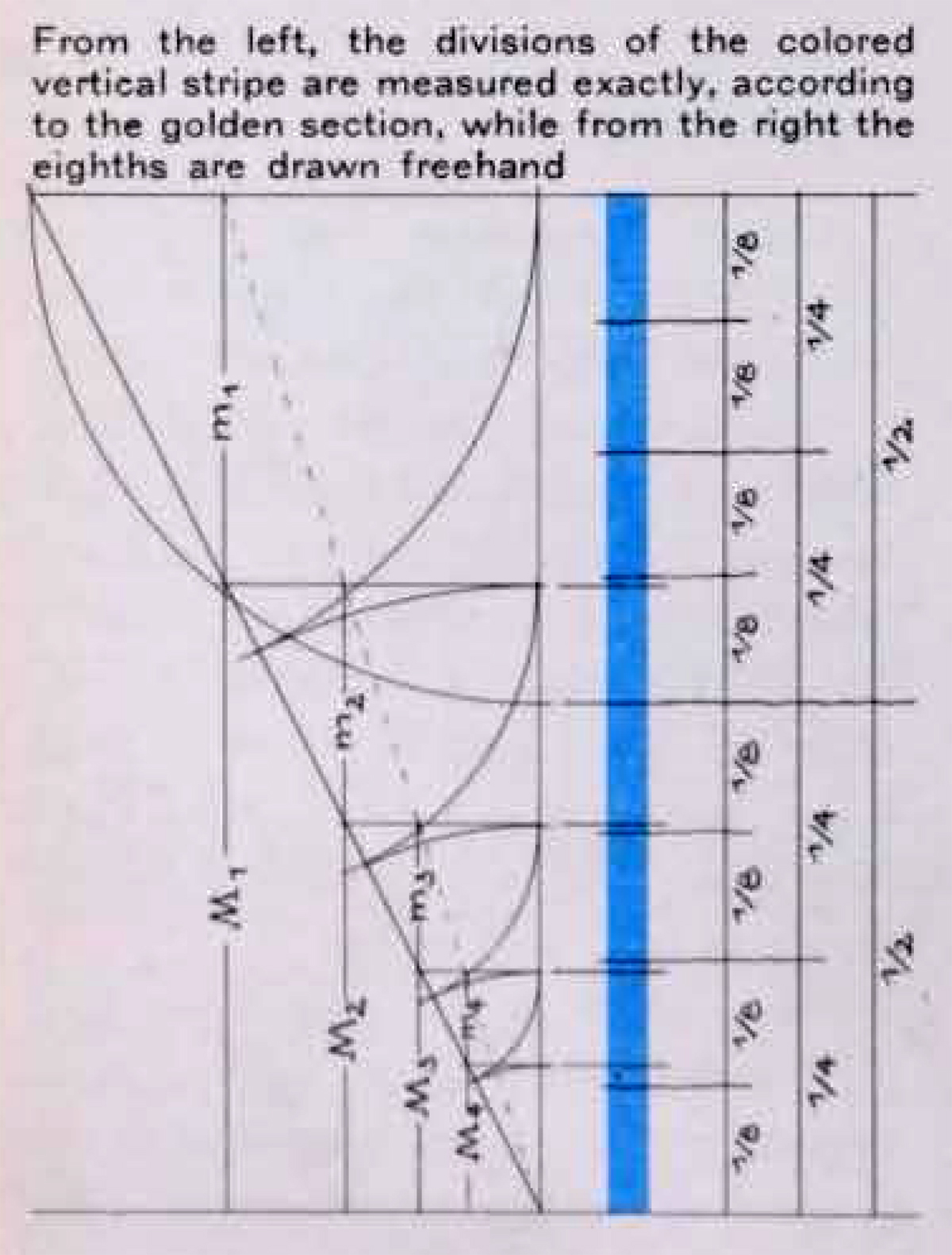 This theory ought to be understood; though, since calculations and geometric figures or out of place in a freehand drawing