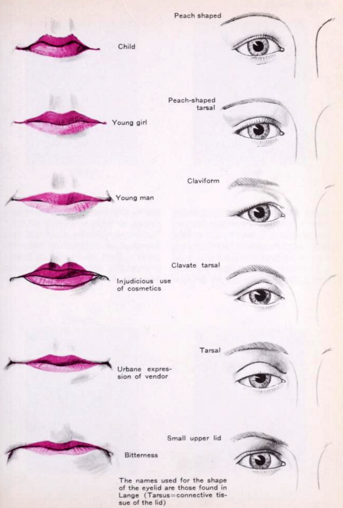 humanform-07-drawing-eyes-and-lips