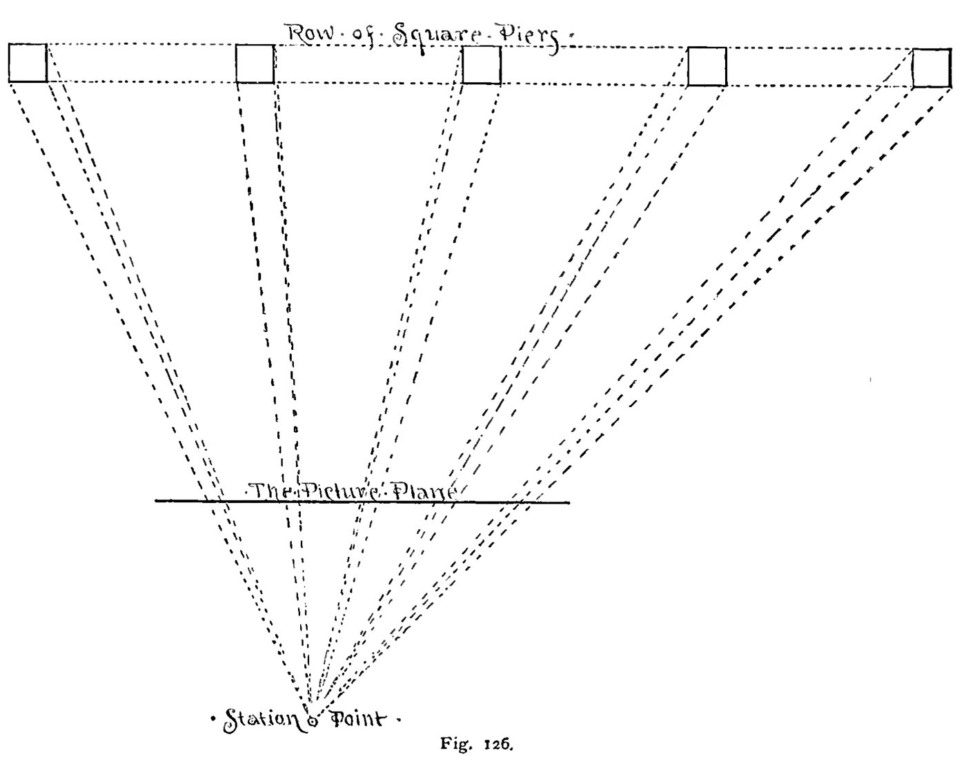 relation existing between a row of arches with square piers, the eye of an observer, and a picture-plane fixed