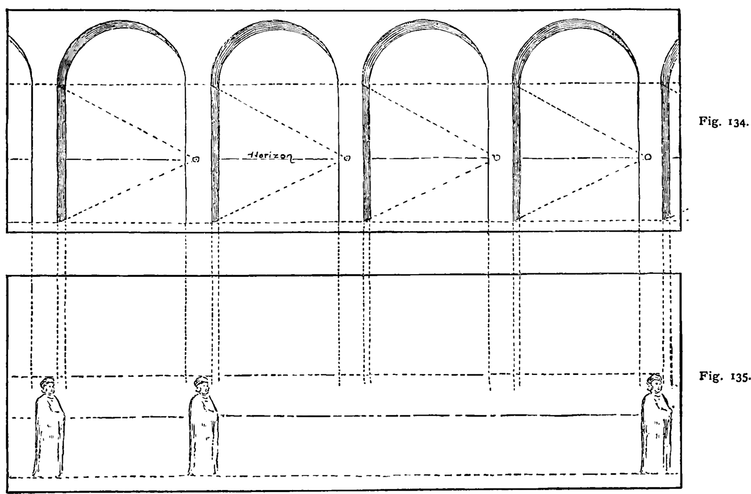 arches like the sistine chapel - 08-howtodraw-curvilinear-perspective
