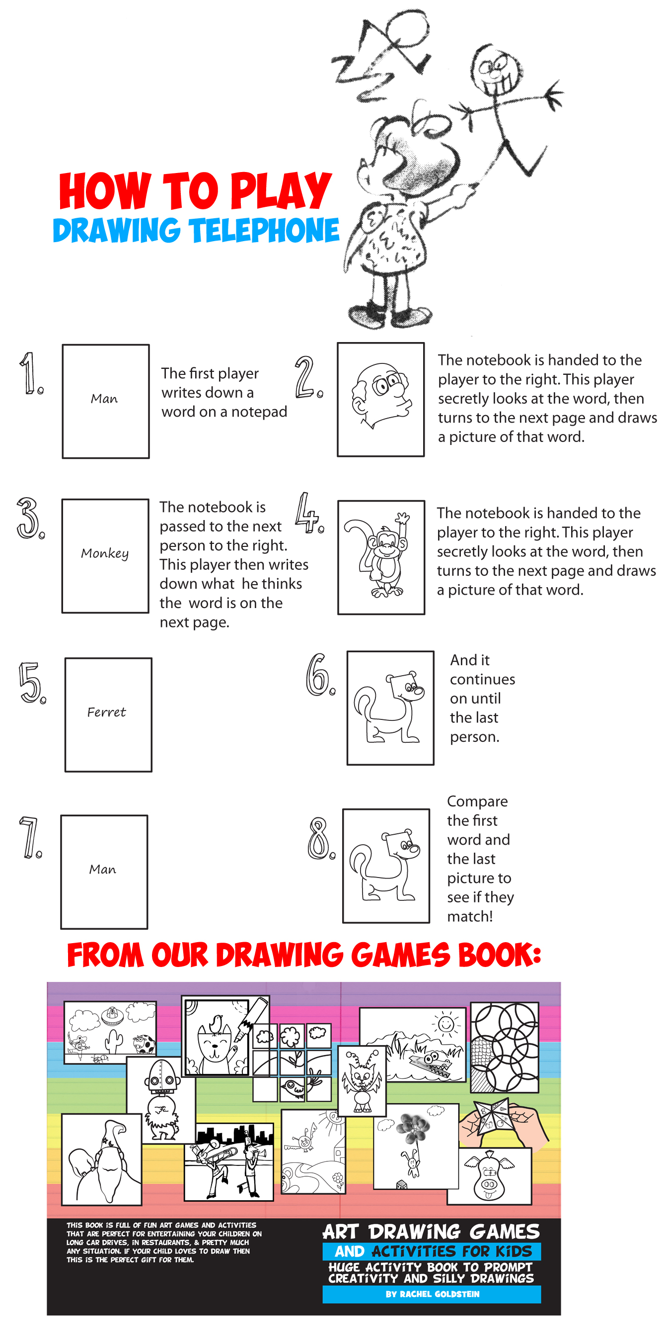 How to Play the Telephone Drawing Game : Art / Drawing Game for Kids ...