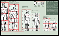 Proportions of Children