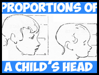 Learn How to Draw Children's and Baby's Faces in the Correct Proportions