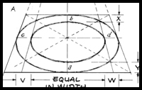 how to draw an oval freehand