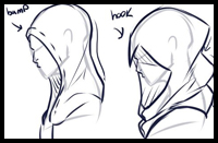 Drawing Hoods Folds and Wrinkles