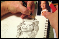 Portrait Drawing : Drawing Faces