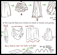 How to Draw Fashion : Fabric Folds